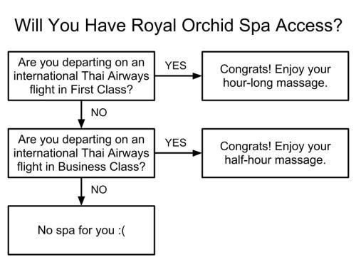 RoyalOrchidSpaAccess-1