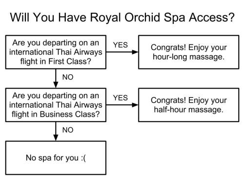 RoyalOrchidSpaAccess-1